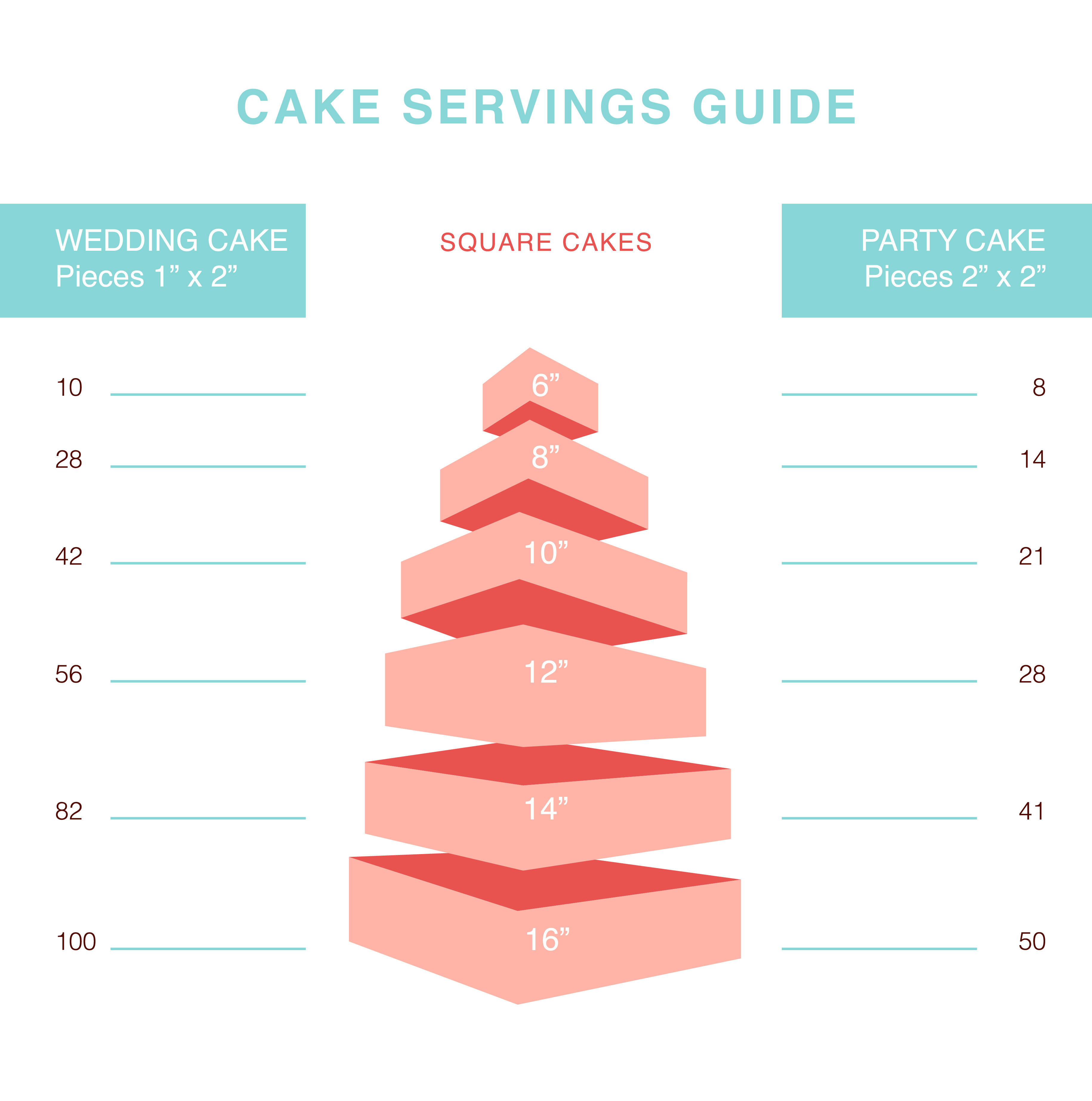 square cake serving size guide